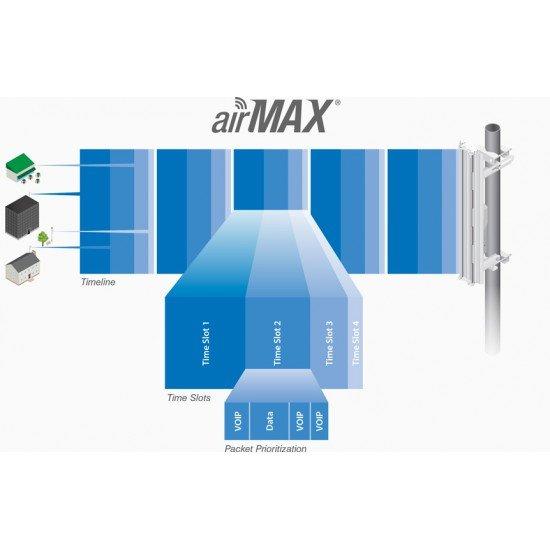 Antene Wireless airMAX Nanostation M2 2.4Ghz | Ubiquiti Networks | Antenna NSM2