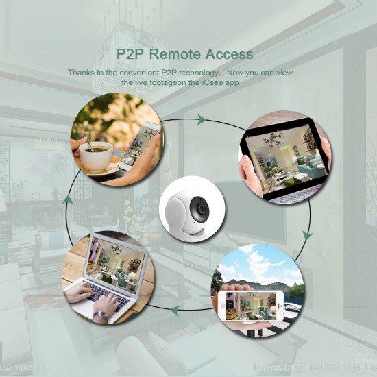 Kamera Sigurie me WiFi per Shtepi | Kamera P2P